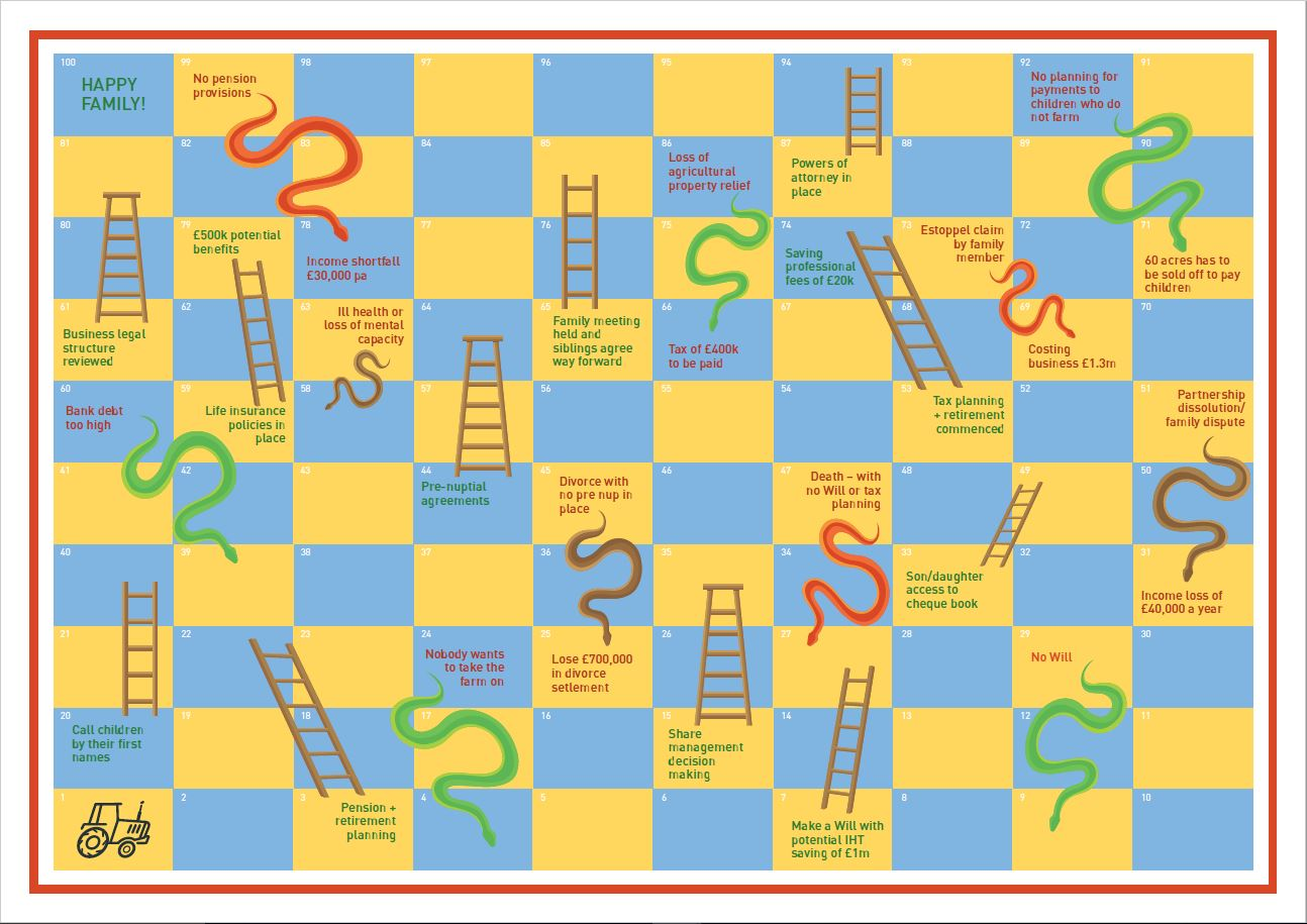 succession snakes and ladders game